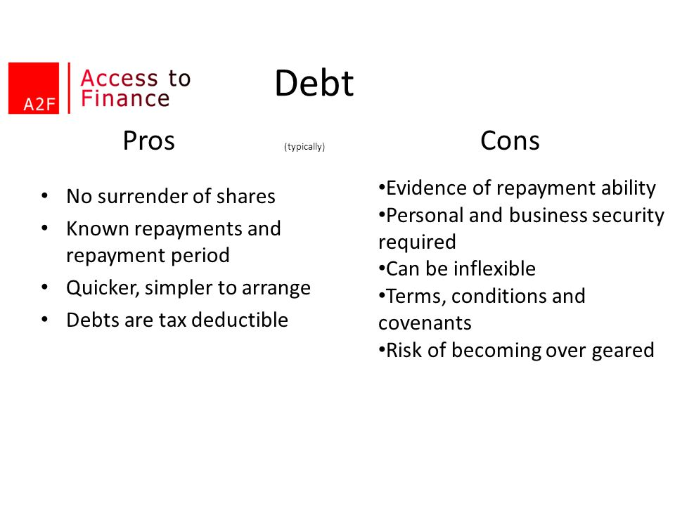 Debt Pros (typically) Cons No surrender of shares