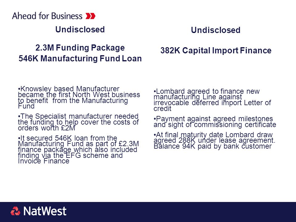 546K Manufacturing Fund Loan 382K Capital Import Finance