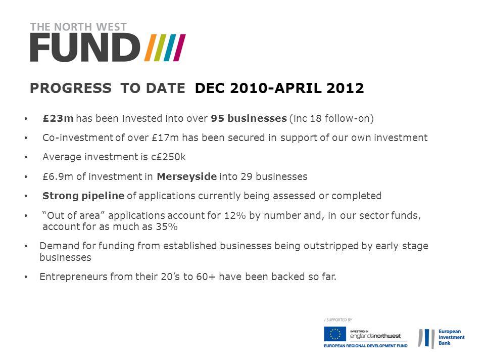 Progress to date Dec 2010-April 2012