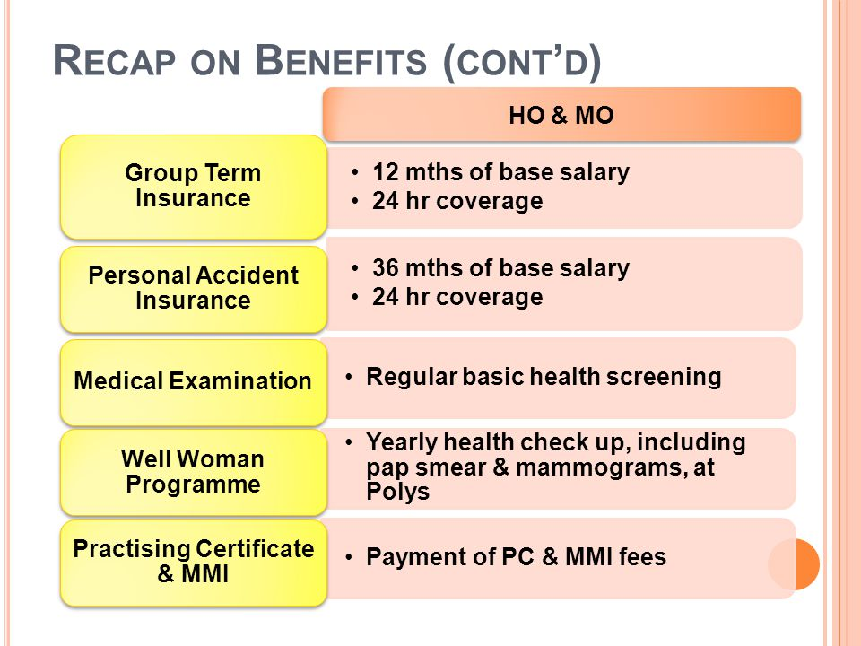 Personal Accident Insurance Practising Certificate & MMI