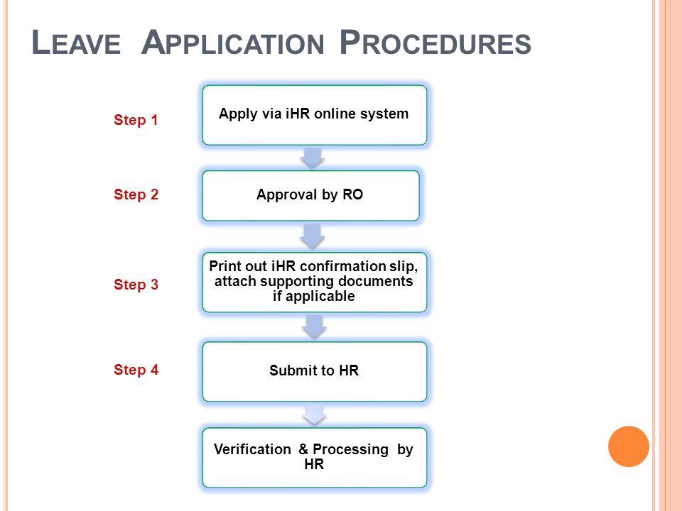 Leave Application Procedures