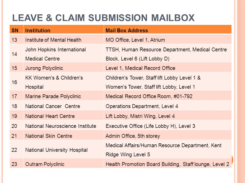 LEAVE & CLAIM SUBMISSION MAILBOX