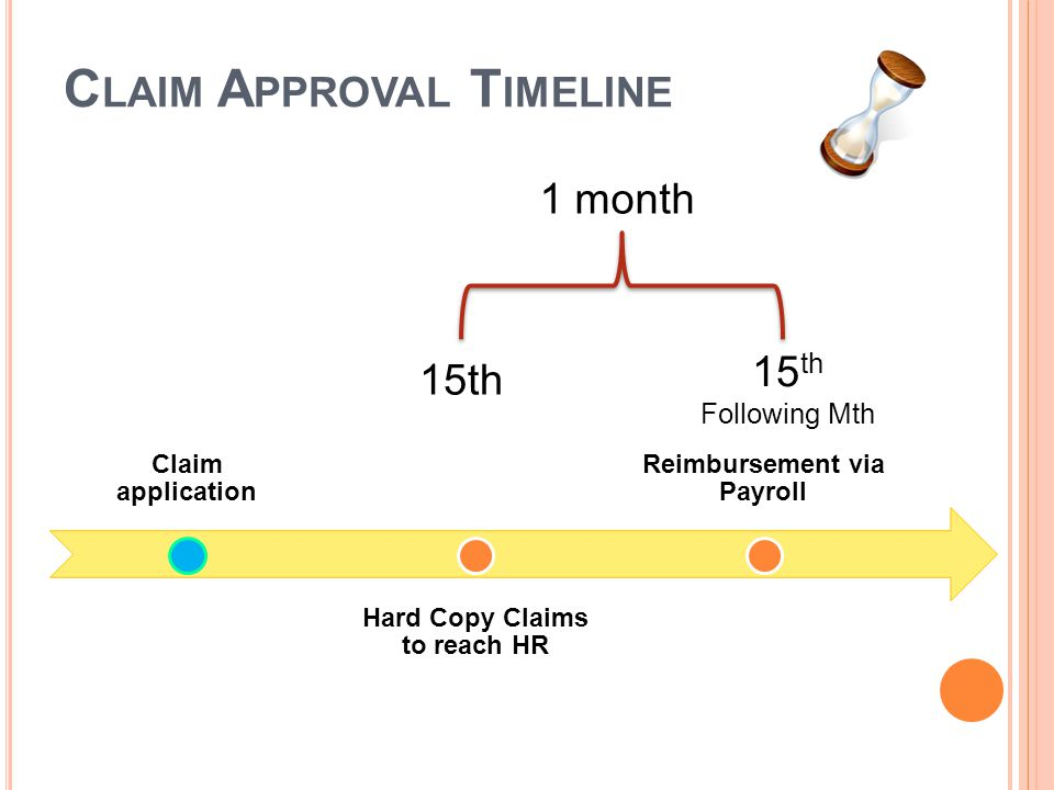 Claim Approval Timeline