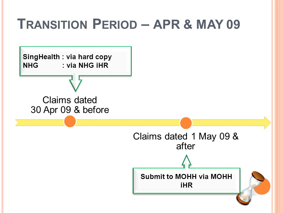 Transition Period – APR & MAY 09