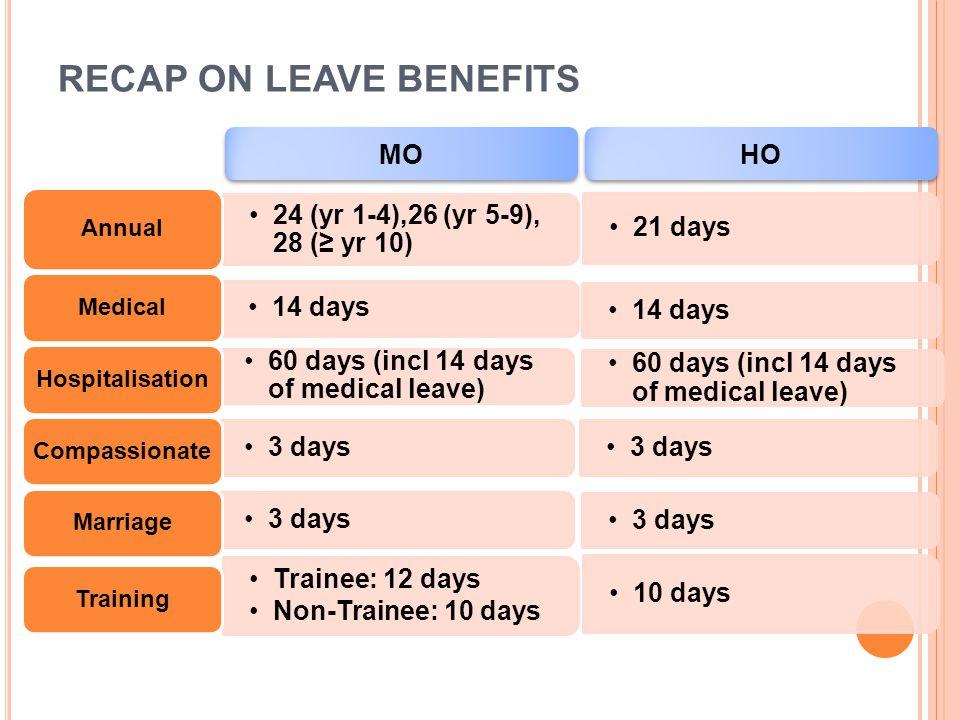 RECAP ON LEAVE BENEFITS