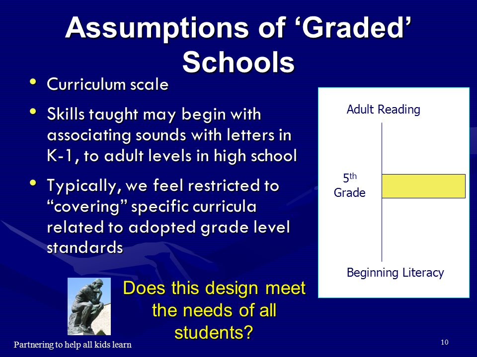 Assumptions of 'Graded' Schools