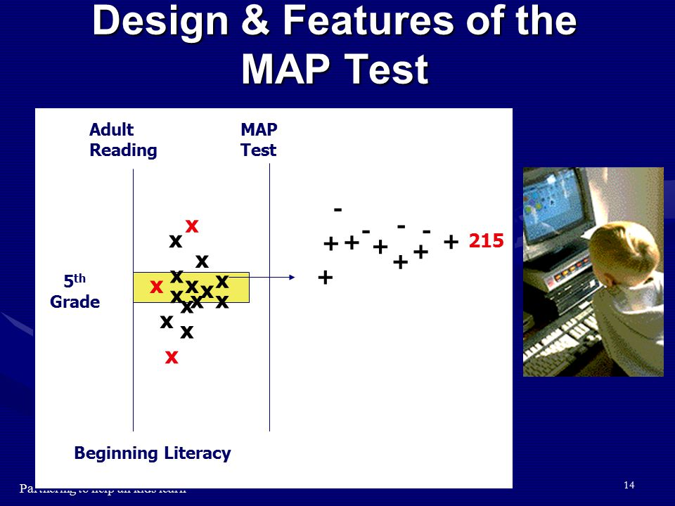 Design & Features of the MAP Test