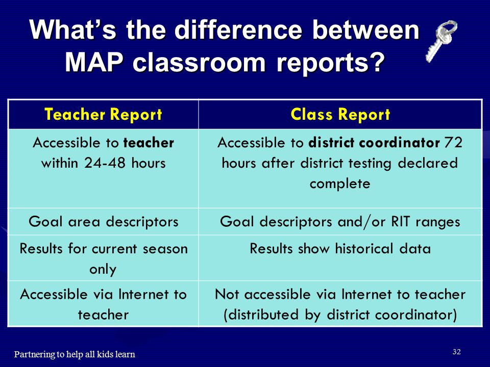 What's the difference between MAP classroom reports