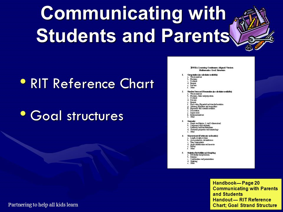 Communicating with Students and Parents