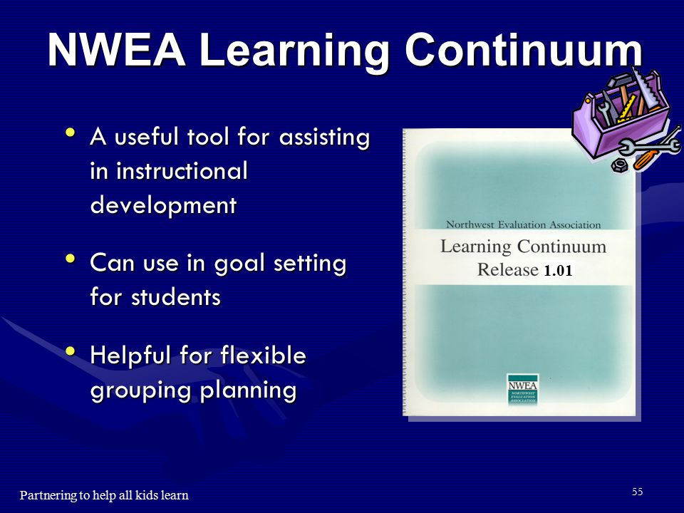 NWEA Learning Continuum