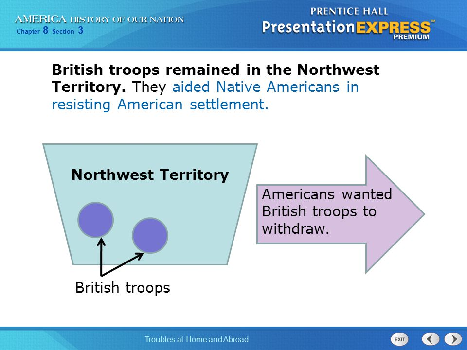 British troops remained in the Northwest Territory