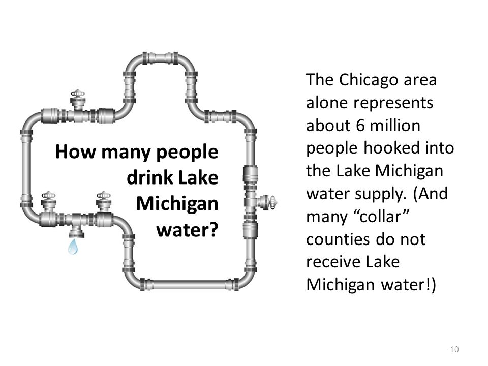 How many people drink Lake Michigan water