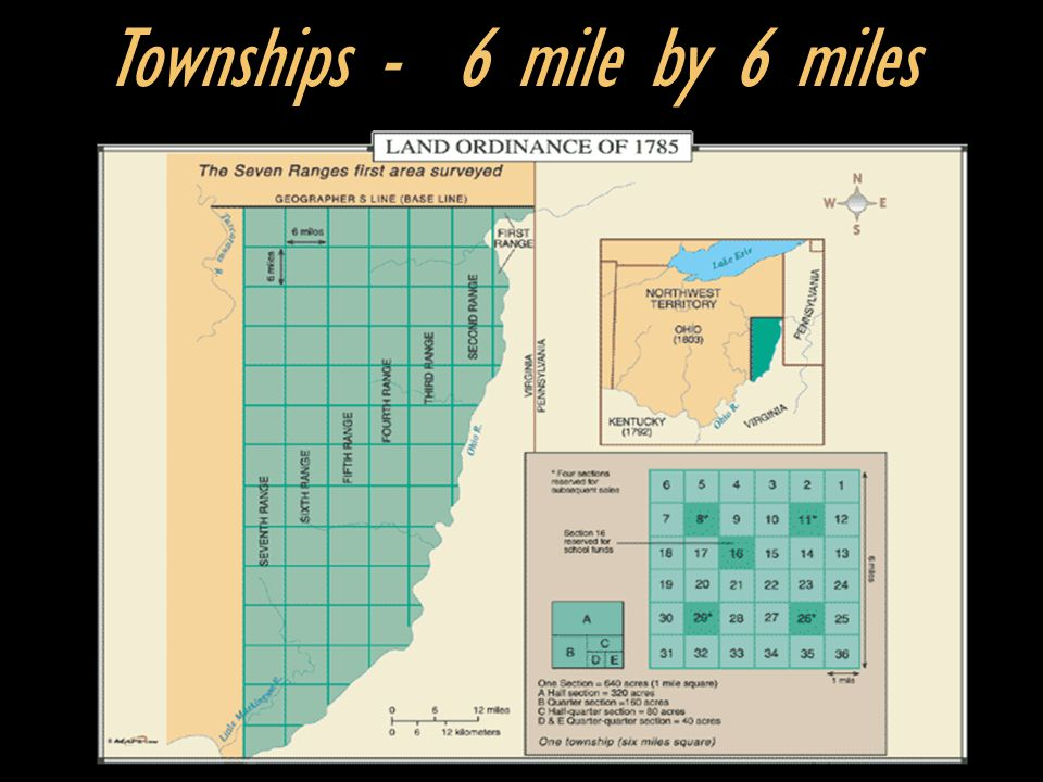 Townships - 6 mile by 6 miles