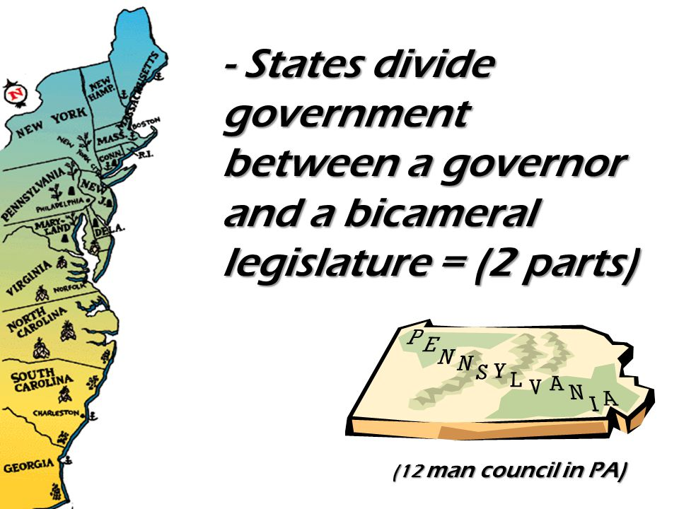 - States divide government between a governor and a bicameral legislature = (2 parts)