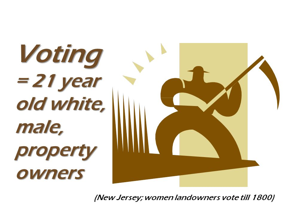 Voting = 21 year old white, male, property owners
