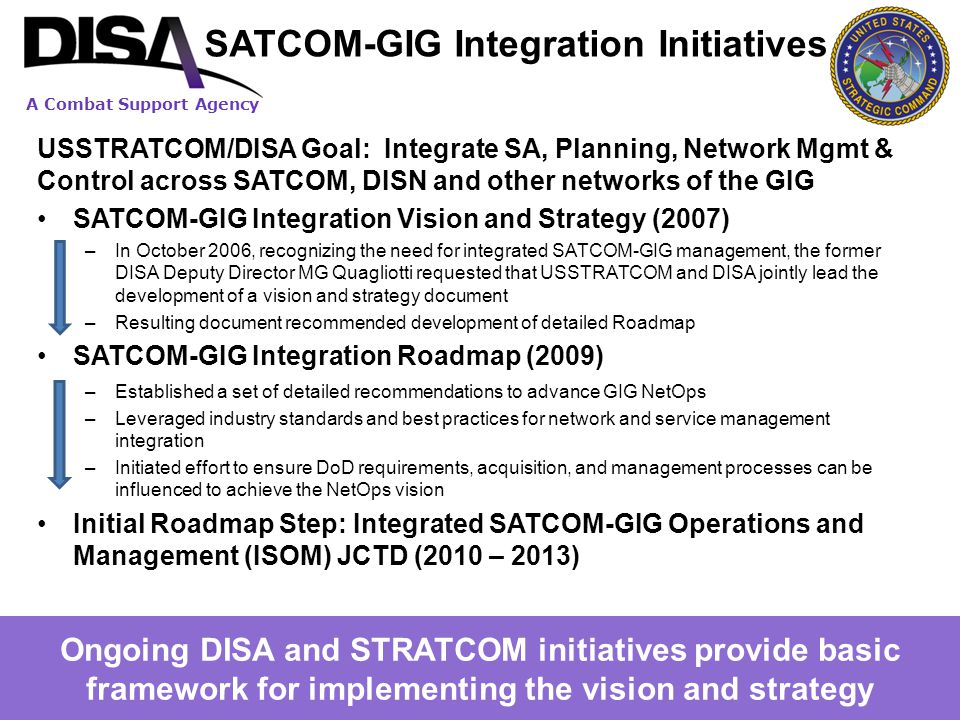 SATCOM-GIG Integration Initiatives