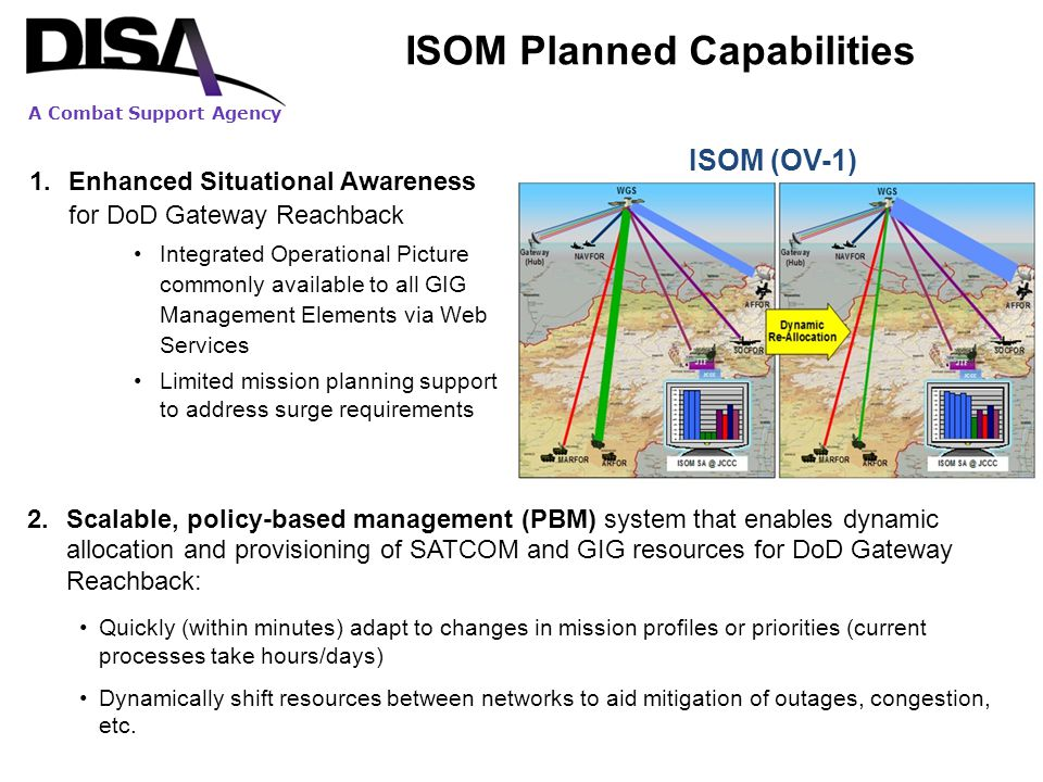 ISOM Planned Capabilities