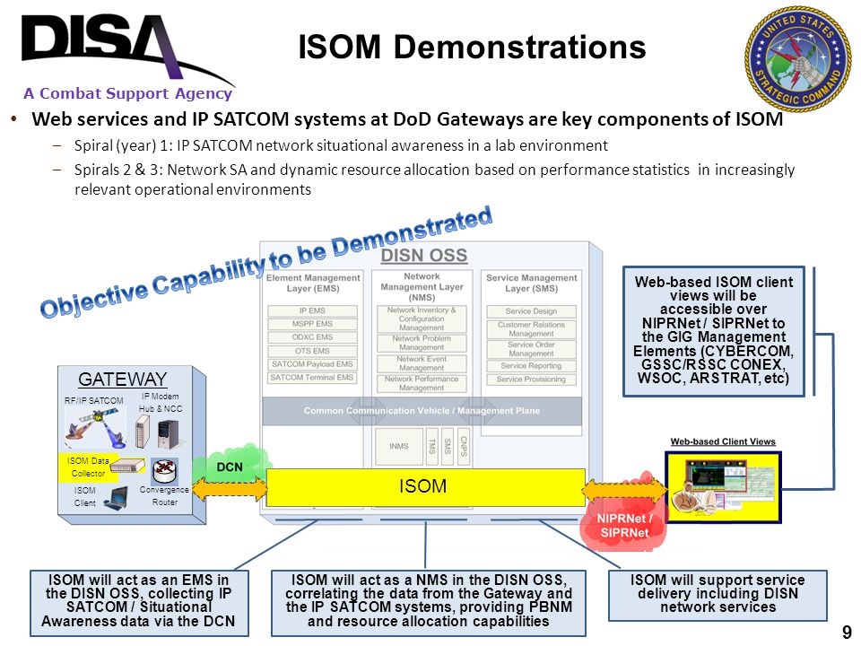 ISOM Demonstrations Objective Capability to be Demonstrated