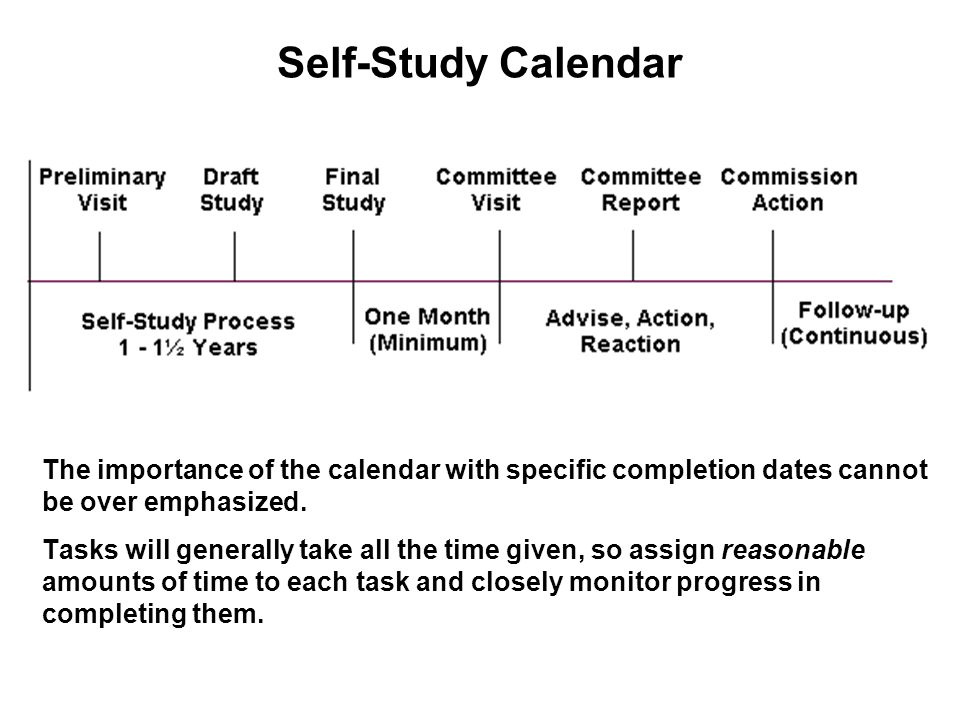 Self-Study Calendar The importance of the calendar with specific completion dates cannot be over emphasized.