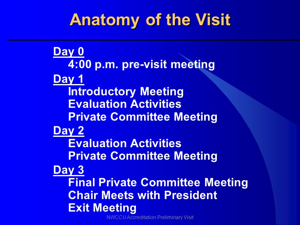 Anatomy of the Visit Day 0 4:00 p.m. pre-visit meeting Day 1