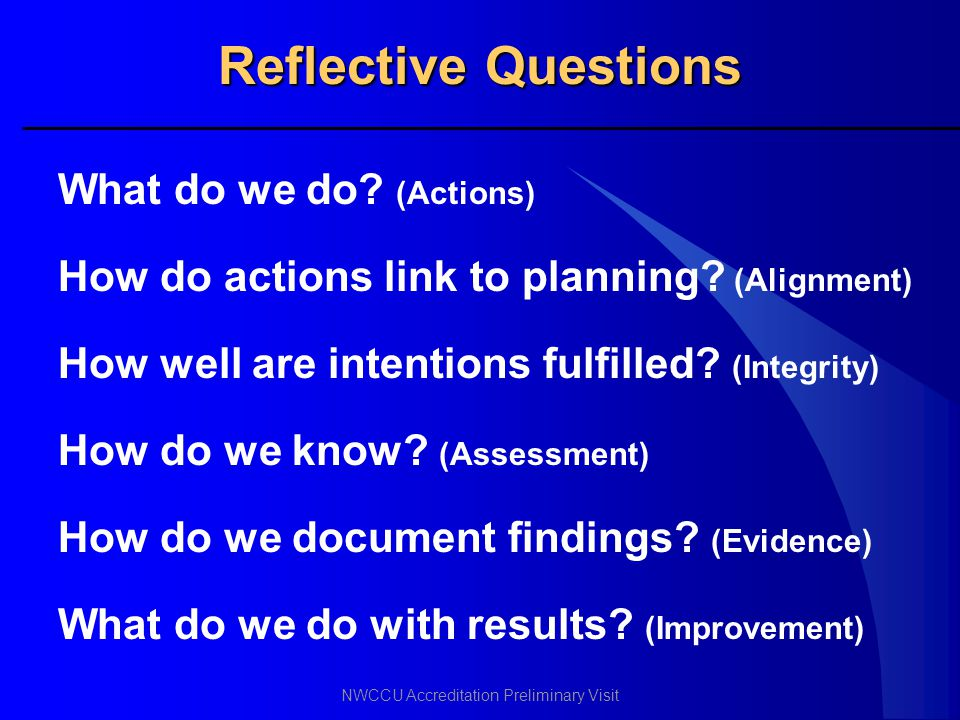 Reflective Questions What do we do (Actions)