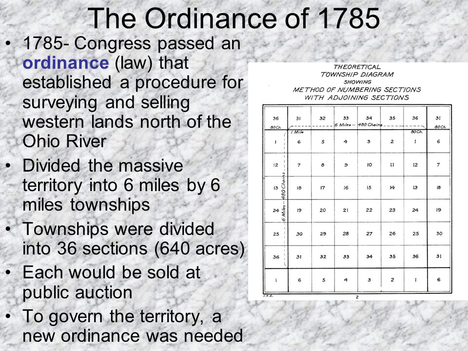 The Ordinance of 1785