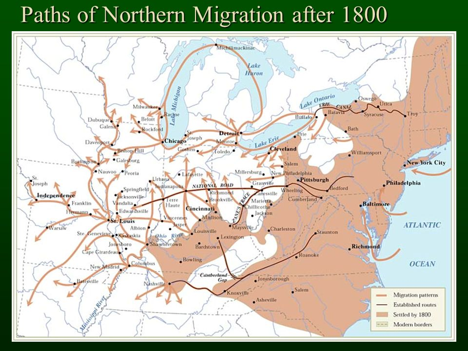 Paths of Northern Migration after 1800