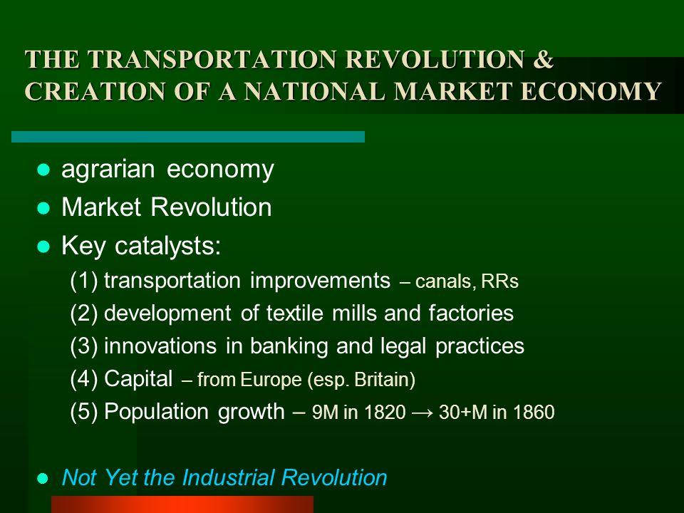 THE TRANSPORTATION REVOLUTION & CREATION OF A NATIONAL MARKET ECONOMY