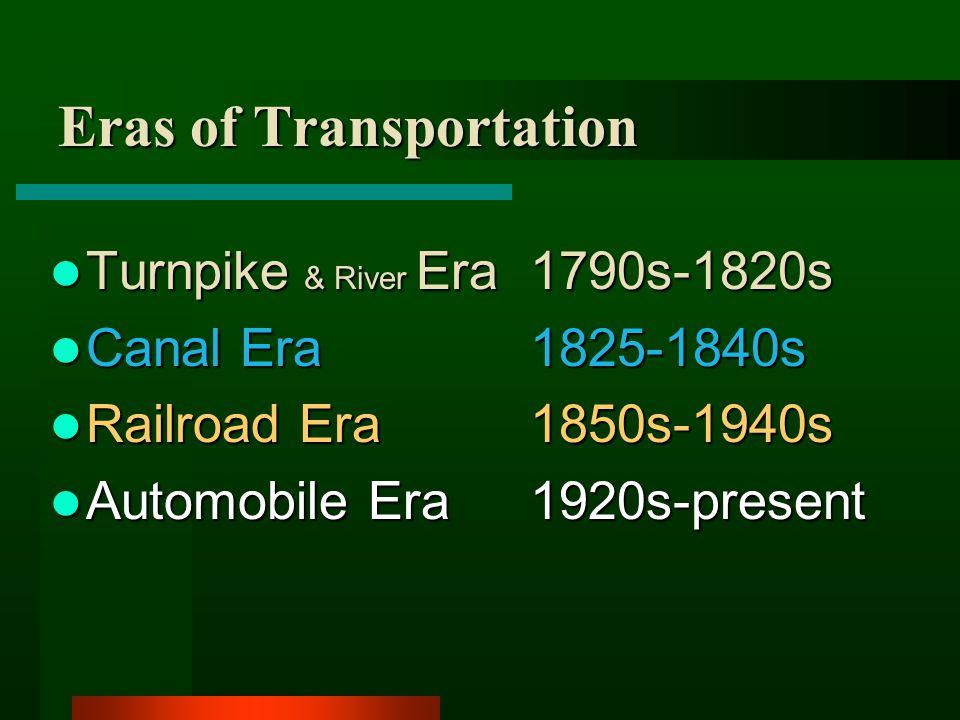 Eras of Transportation