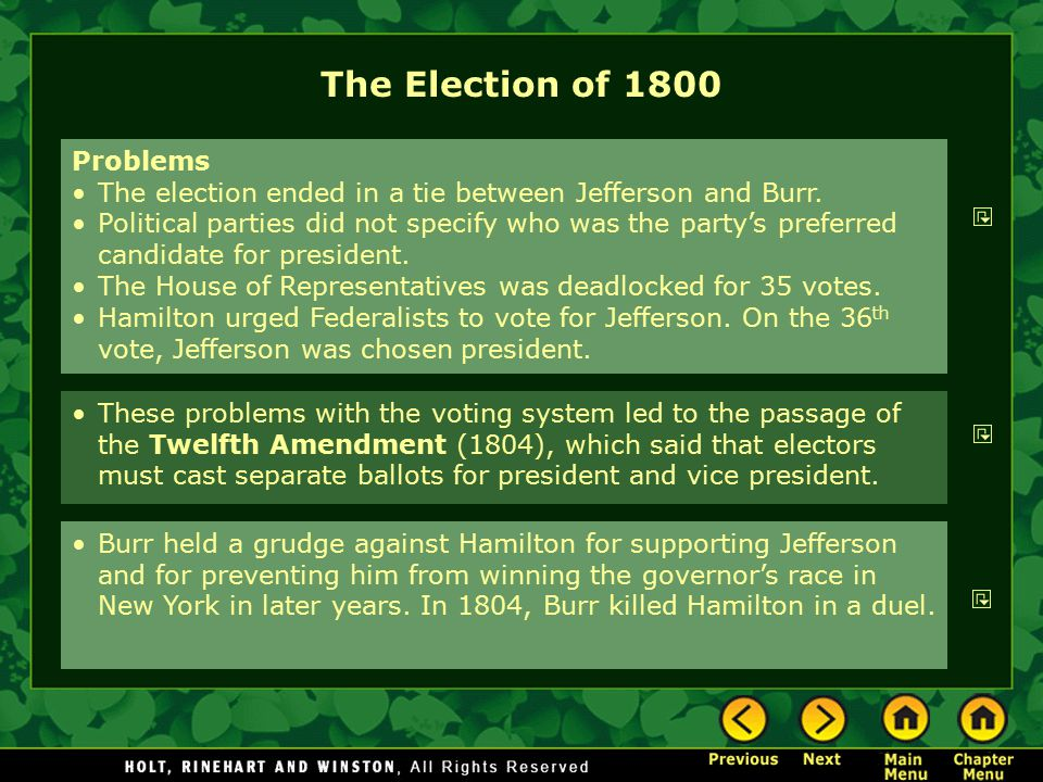 The Election of 1800 Problems