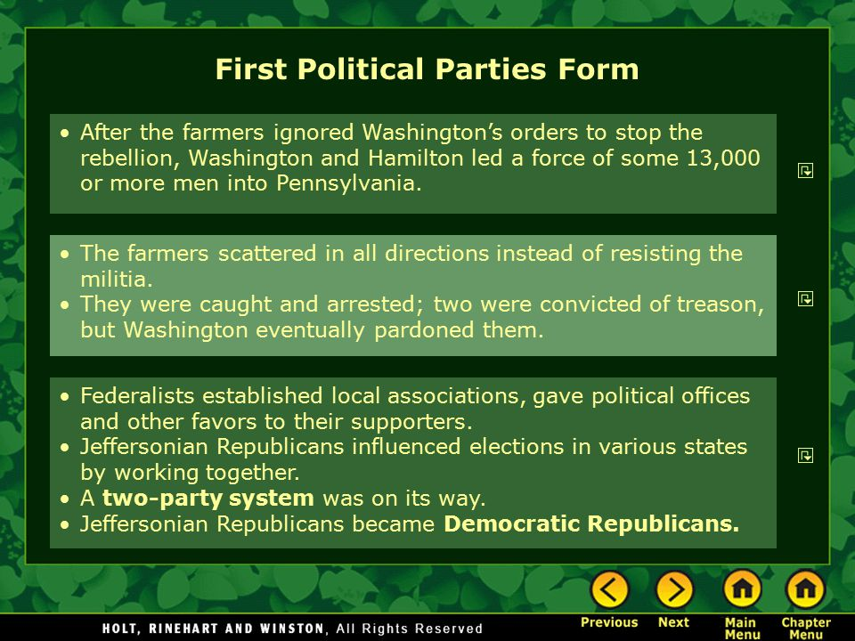 First Political Parties Form