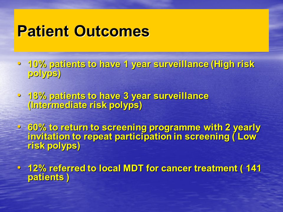 Patient Outcomes 10% patients to have 1 year surveillance (High risk polyps) 18% patients to have 3 year surveillance (Intermediate risk polyps)