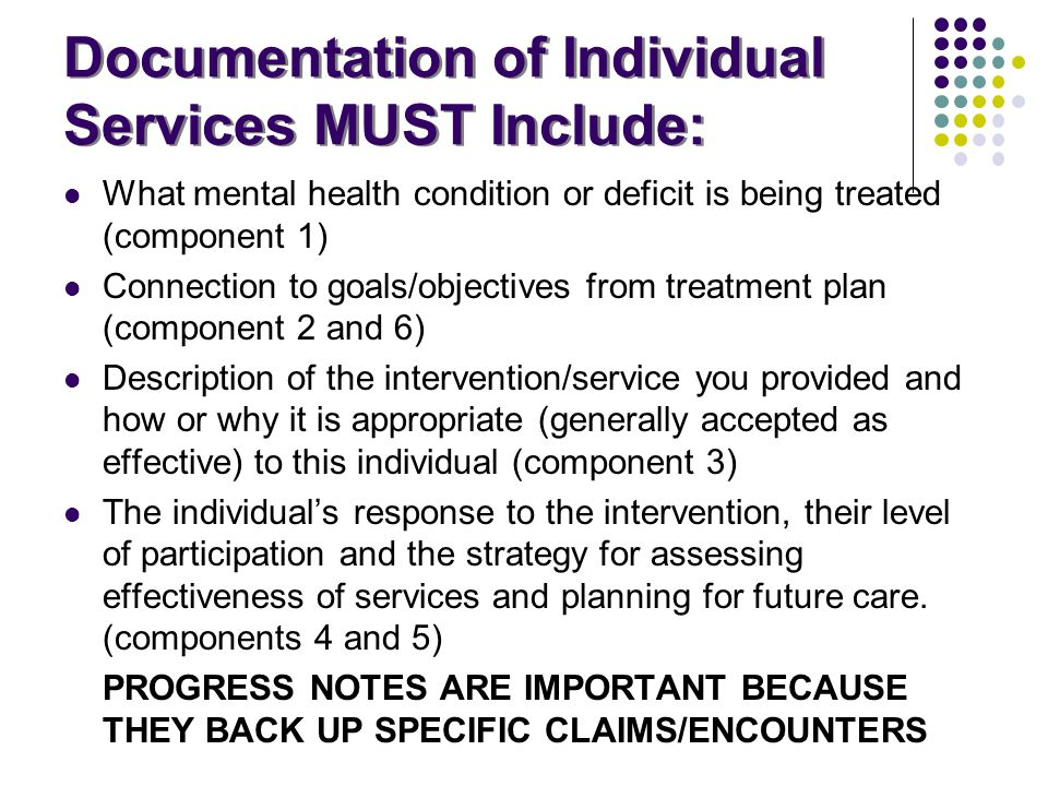 Documentation of Individual Services MUST Include:
