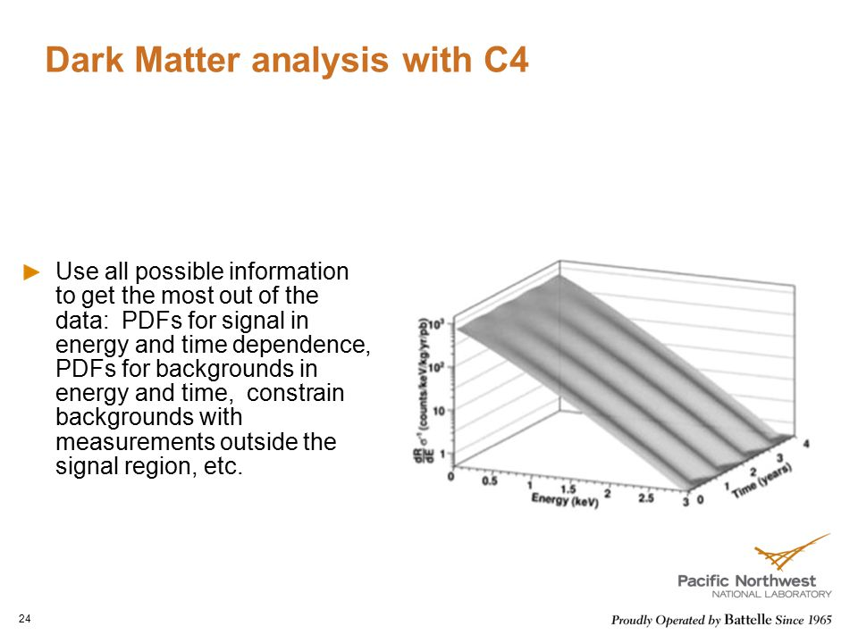 Dark Matter analysis with C4