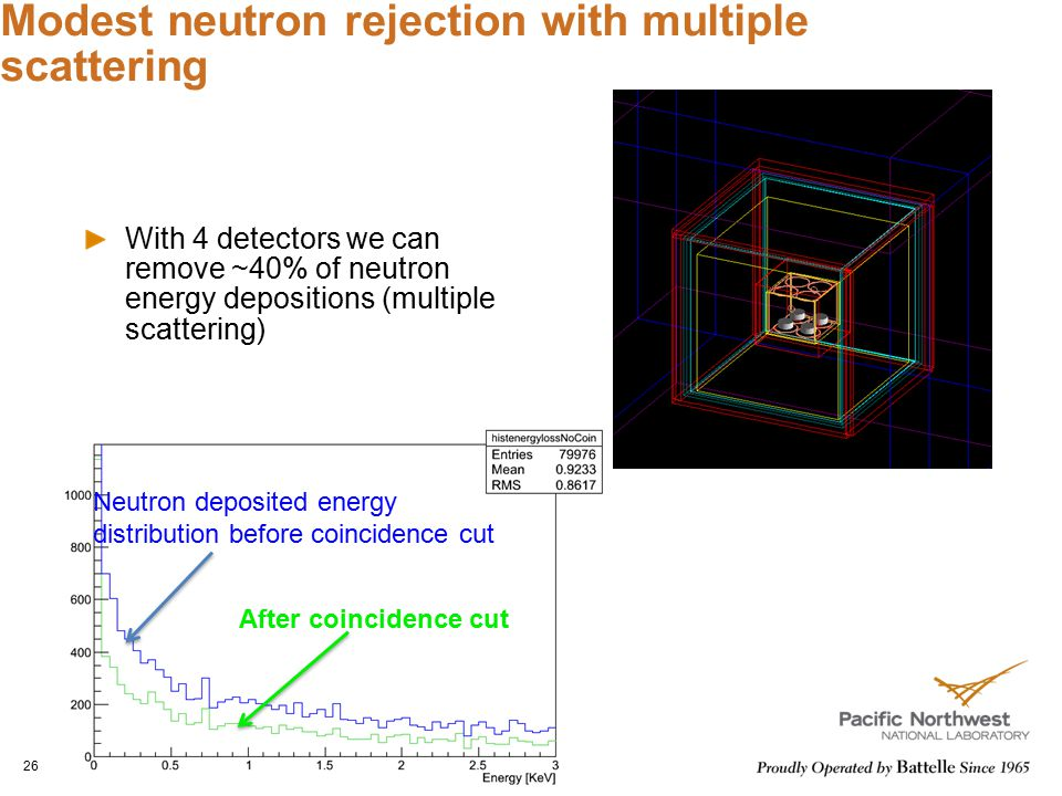 Modest neutron rejection with multiple scattering