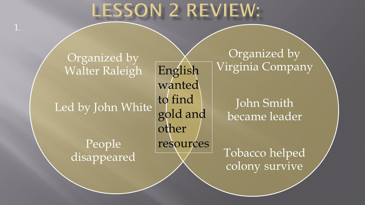 Lesson 2 Review: English wanted to find gold and other resources