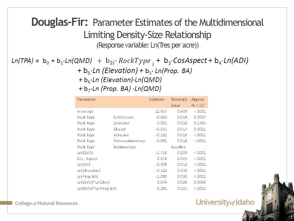 Douglas-Fir: Parameter Estimates of the Multidimensional Limiting Density-Size Relationship (Response variable: Ln(Tres per acre))