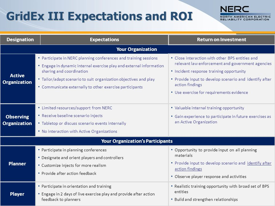 GridEx III Expectations and ROI