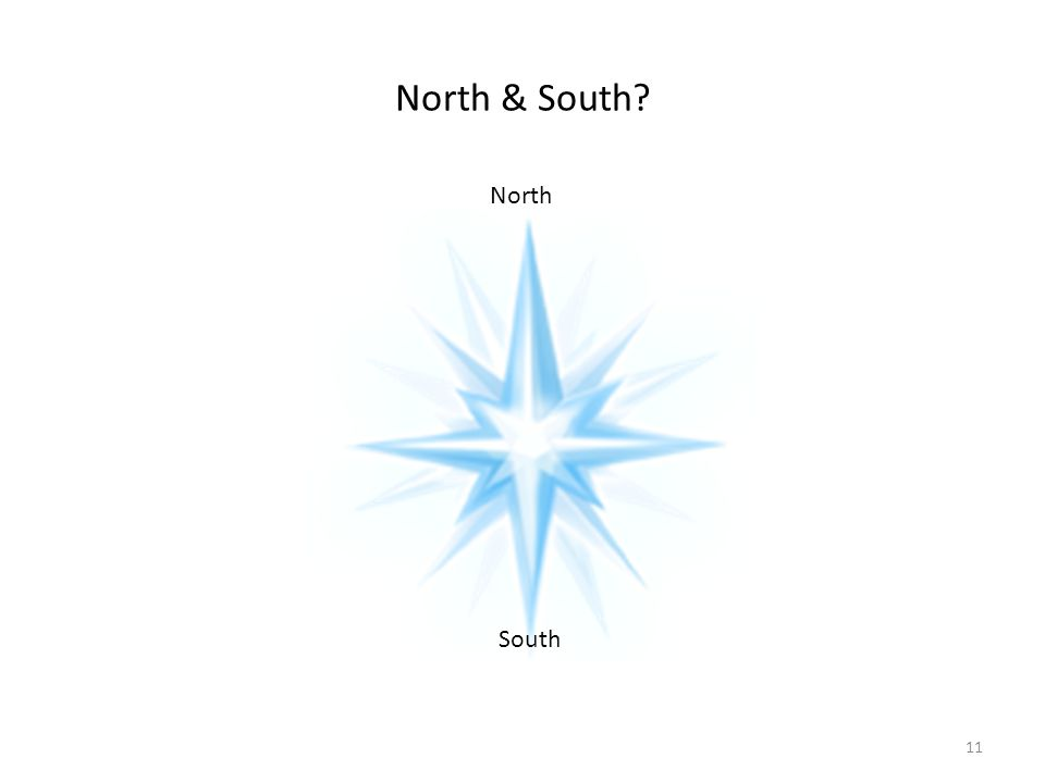 North & South North South