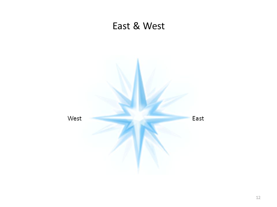 East & West West East
