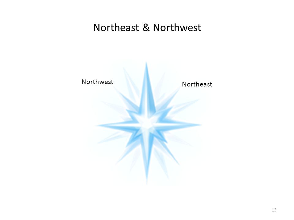 Northeast & Northwest Northwest Northeast