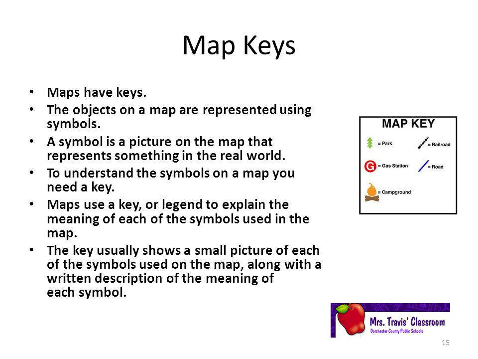Map Keys Maps have keys. The objects on a map are represented using symbols.