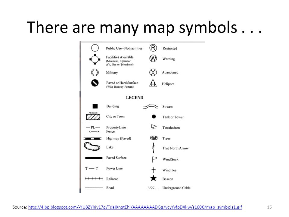 There are many map symbols . . .