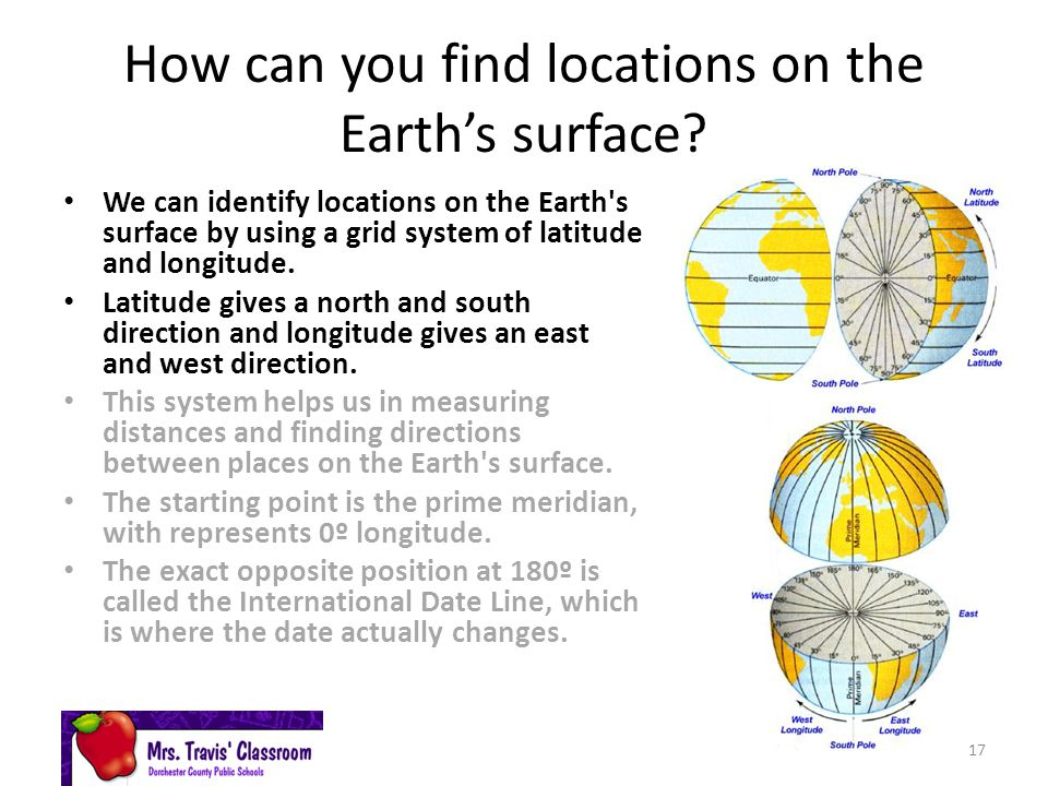 How can you find locations on the Earth's surface