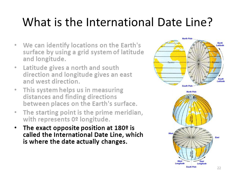 What is the International Date Line