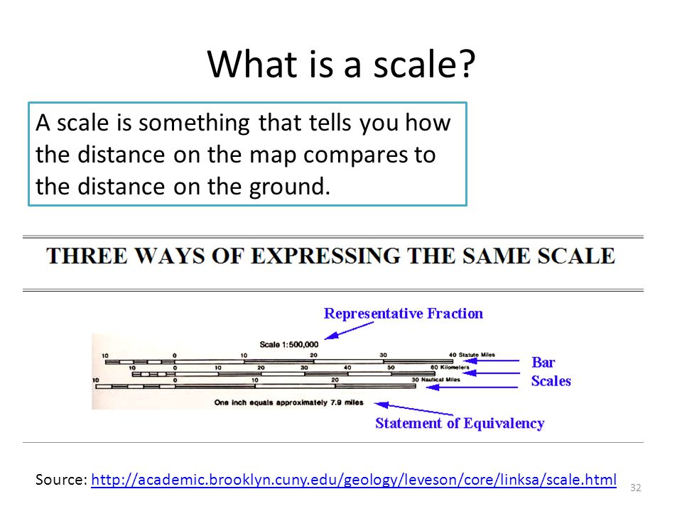 What is a scale A scale is something that tells you how the distance on the map compares to the distance on the ground.