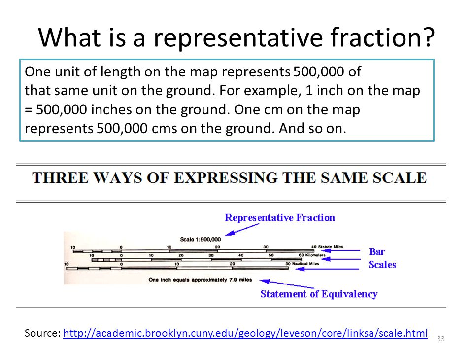 What is a representative fraction