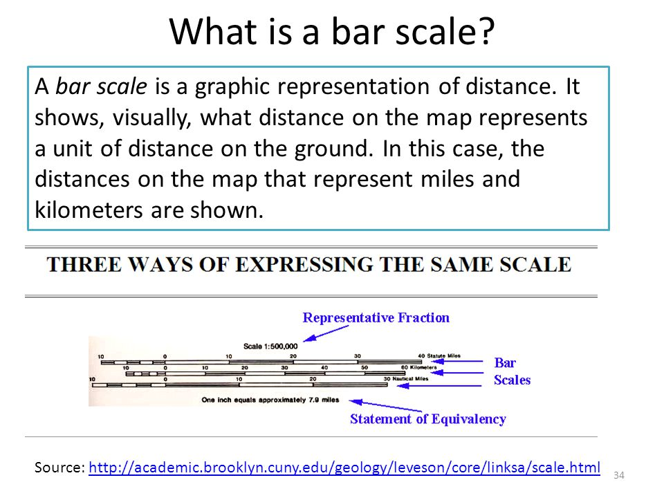 What is a bar scale