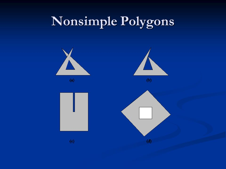 Nonsimple Polygons