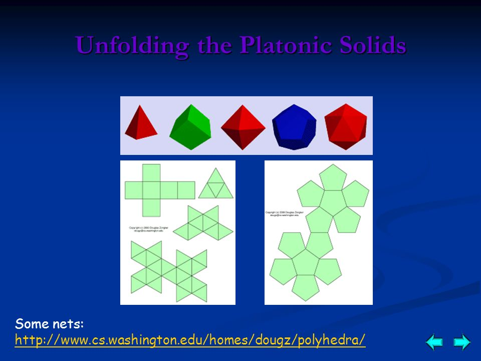 Unfolding the Platonic Solids